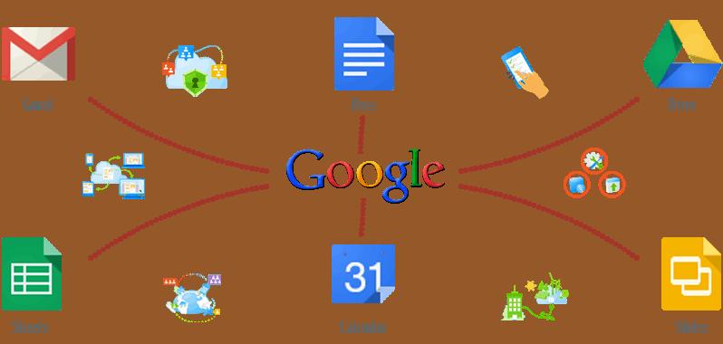 Google G Suite Setup & Configuration
